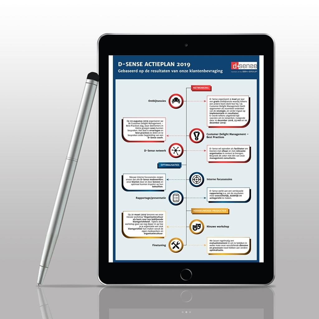 infographic-schema-actieplan-met-doelstellingen-1